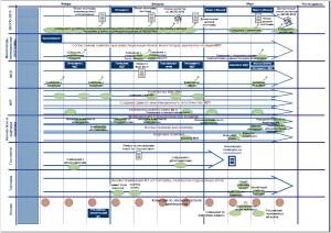 Отчет за I квартал - 2010